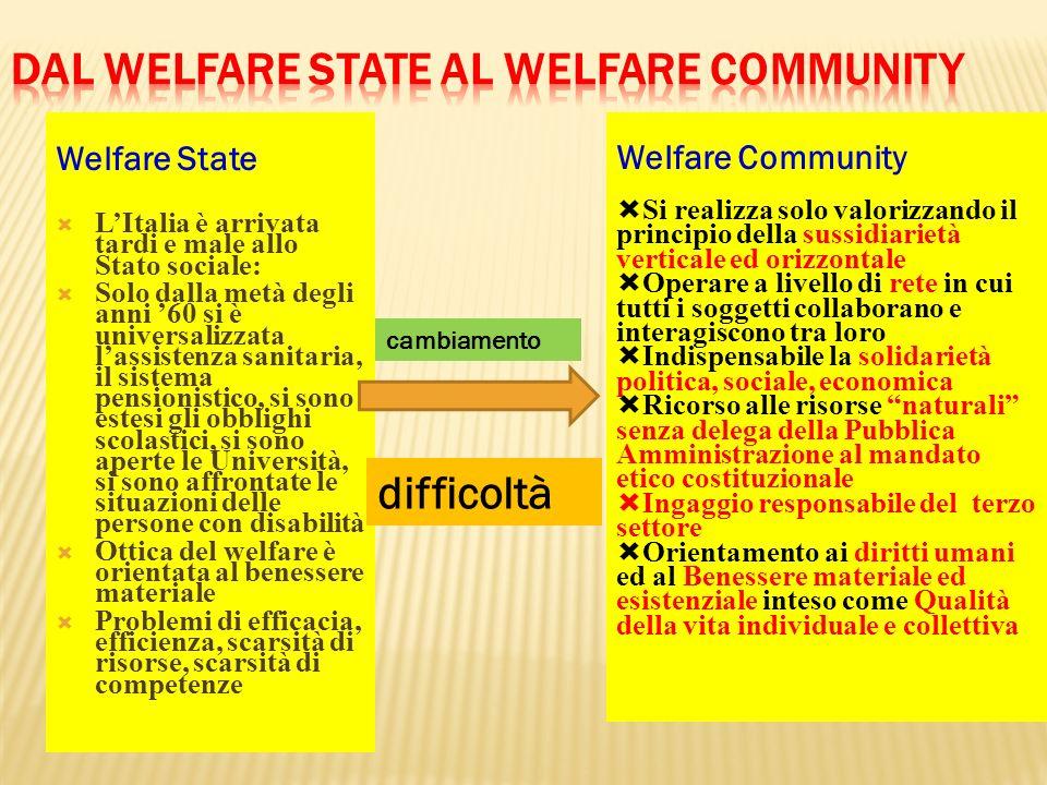 Welfare State LItalia è arrivata tardi e male allo Stato sociale: Solo dalla metà degli anni 60 si è universalizzata lassistenza sanitaria, il sistema