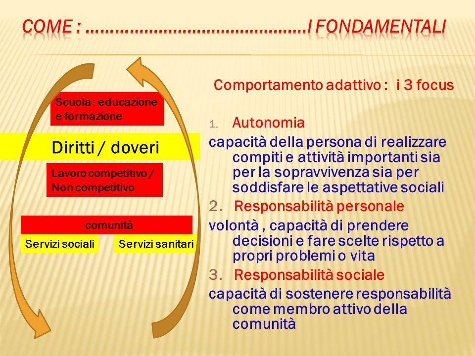 Comportamento adattivo : i 3 focus 1. Autonomia capacità della persona di realizzare compiti e attività importanti sia per la sopravvivenza sia per so