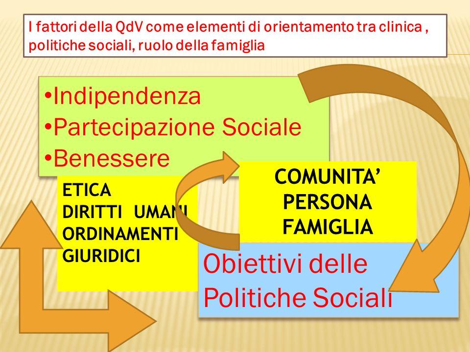 Indipendenza Partecipazione Sociale Benessere Indipendenza Partecipazione Sociale Benessere Obiettivi delle Politiche Sociali Obiettivi delle Politich