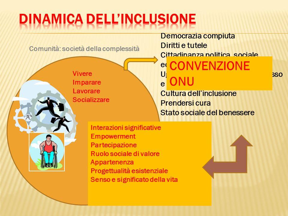 Comunità: società della complessità Vivere Imparare Lavorare Socializzare Democrazia compiuta Diritti e tutele Cittadinanza politica, sociale, economi