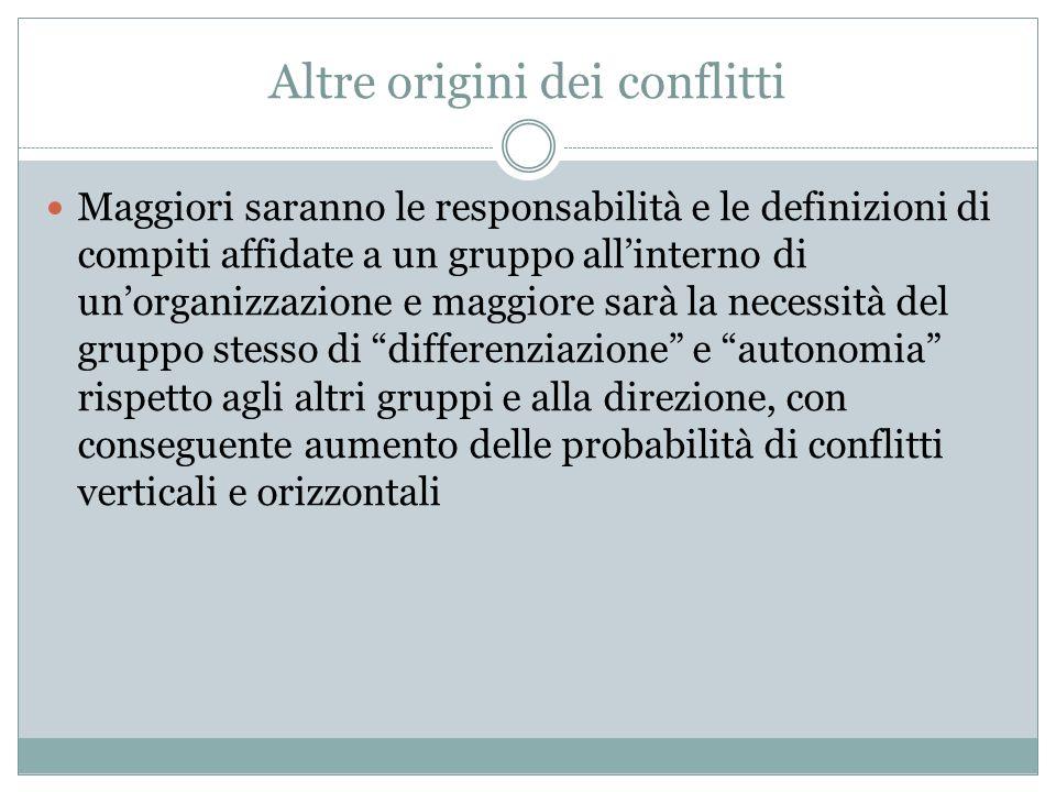 Il superamento del conflitto Un conflitto si può risolvere fondamentalmente in due modi diversi: a) Con la rottura definitiva tra le parti b) Con la riconciliazione tra le parti