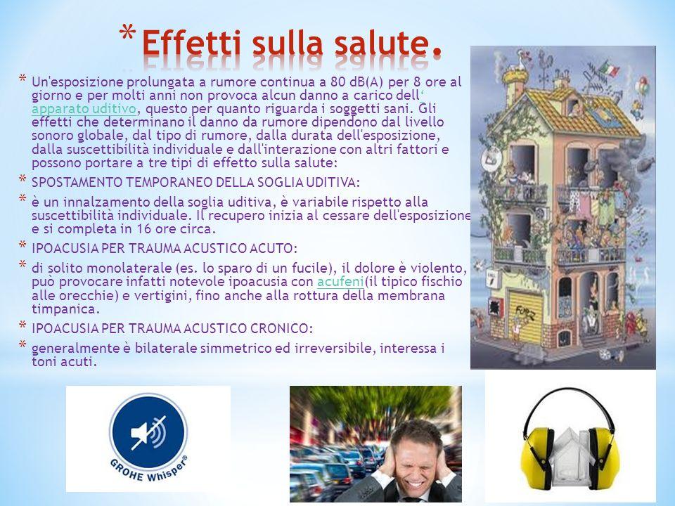 * Un'esposizione prolungata a rumore continua a 80 dB(A) per 8 ore al giorno e per molti anni non provoca alcun danno a carico dell apparato uditivo,