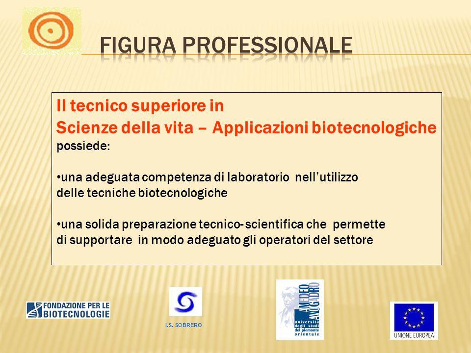 Il tecnico superiore in Scienze della vita – Applicazioni biotecnologiche possiede: una adeguata competenza di laboratorio nellutilizzo delle tecniche
