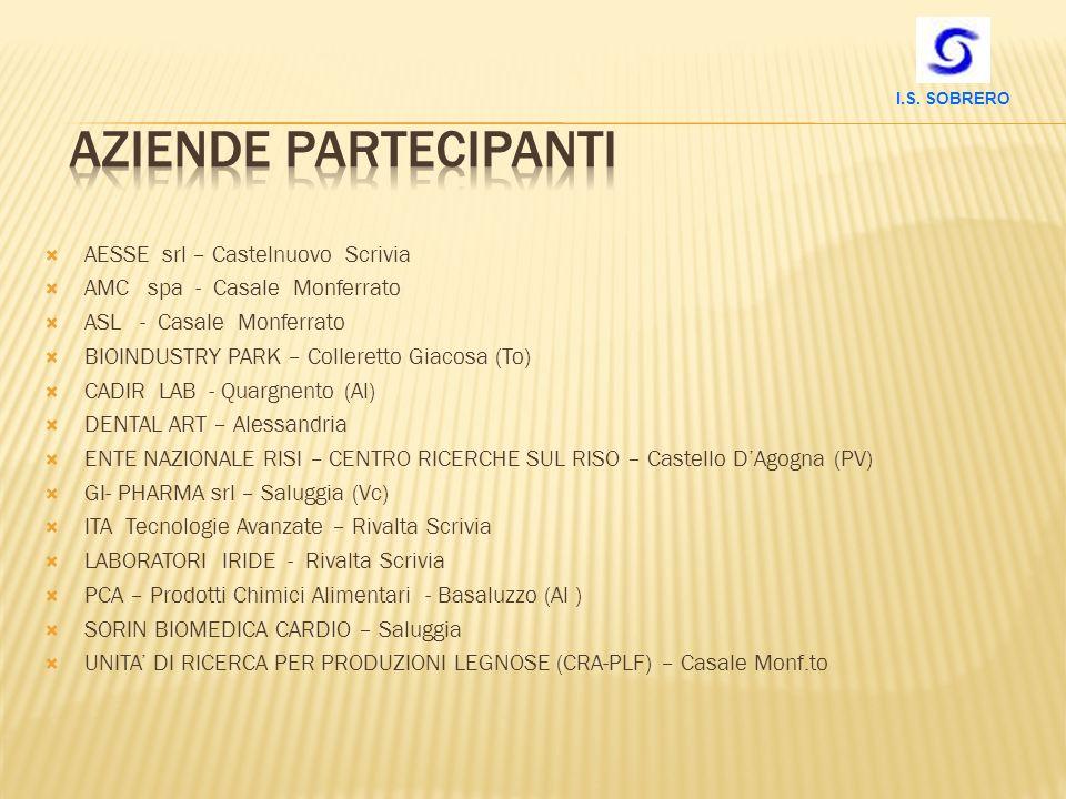 AESSE srl – Castelnuovo Scrivia AMC spa - Casale Monferrato ASL - Casale Monferrato BIOINDUSTRY PARK – Colleretto Giacosa (To) CADIR LAB - Quargnento