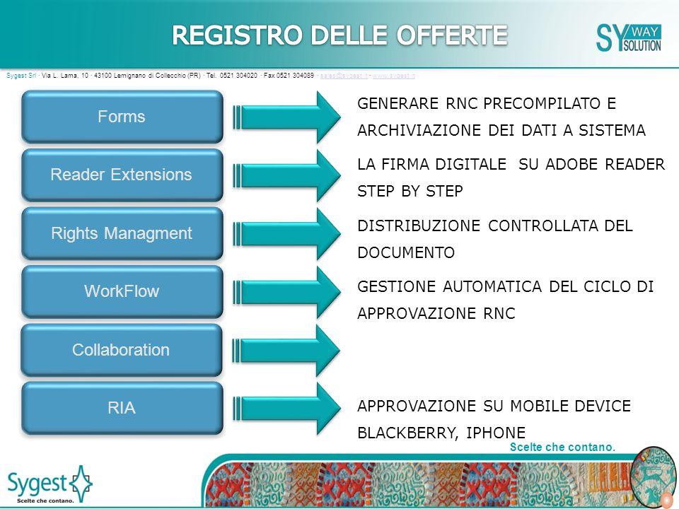11 Scelte che contano. Sygest Srl · Via L. Lama, 10 · 43100 Lemignano di Collecchio (PR) · Tel.