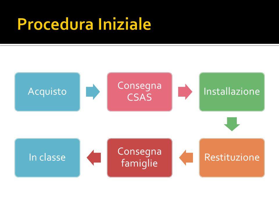 Acquisto Consegna CSAS InstallazioneRestituzione Consegna famiglie In classe