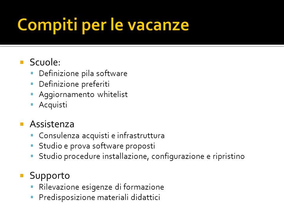 Scuole: Definizione pila software Definizione preferiti Aggiornamento whitelist Acquisti Assistenza Consulenza acquisti e infrastruttura Studio e prov