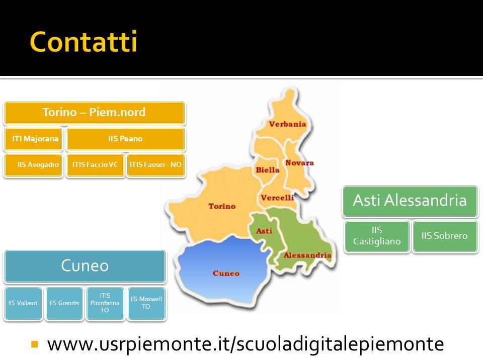 www.usrpiemonte.it/scuoladigitalepiemonte Torino – Piem.nord ITI Majorana IIS Avogadro IIS Peano ITIS Faccio VCITIS Fauser - NO Asti Alessandria IIS C