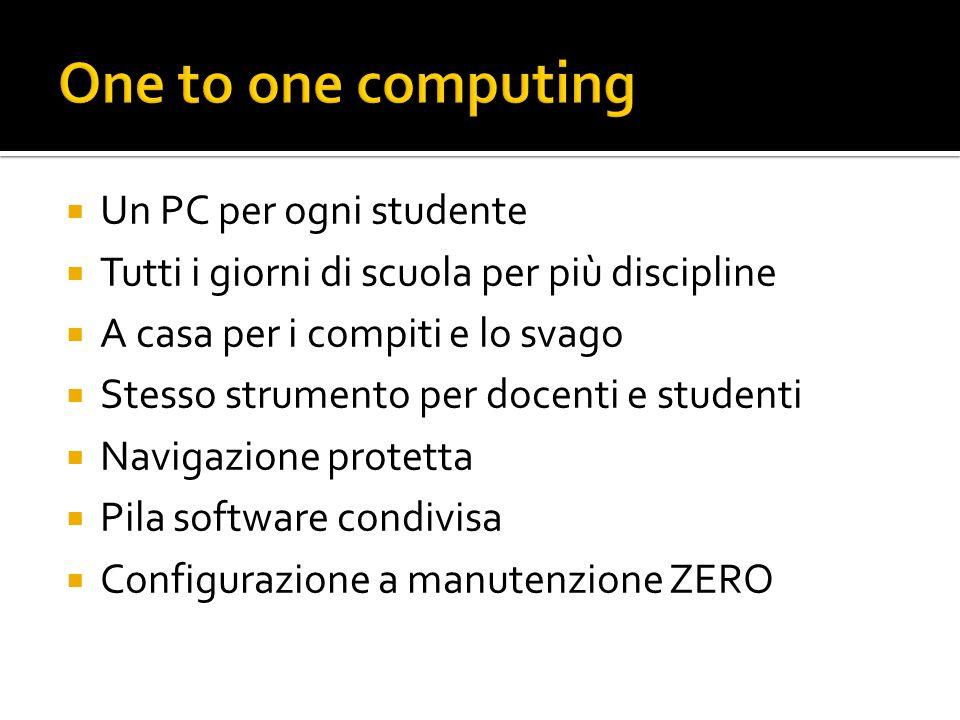 Un PC per ogni studente Tutti i giorni di scuola per più discipline A casa per i compiti e lo svago Stesso strumento per docenti e studenti Navigazion