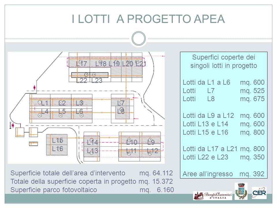I LOTTI A PROGETTO APEA Superfici coperte dei singoli lotti in progetto Lotti da L1 a L6 mq.