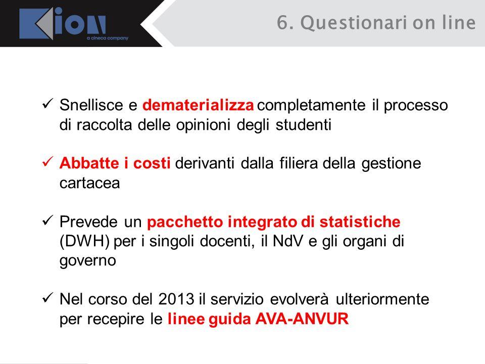 6. Questionari on line Snellisce e dematerializza completamente il processo di raccolta delle opinioni degli studenti Abbatte i costi derivanti dalla
