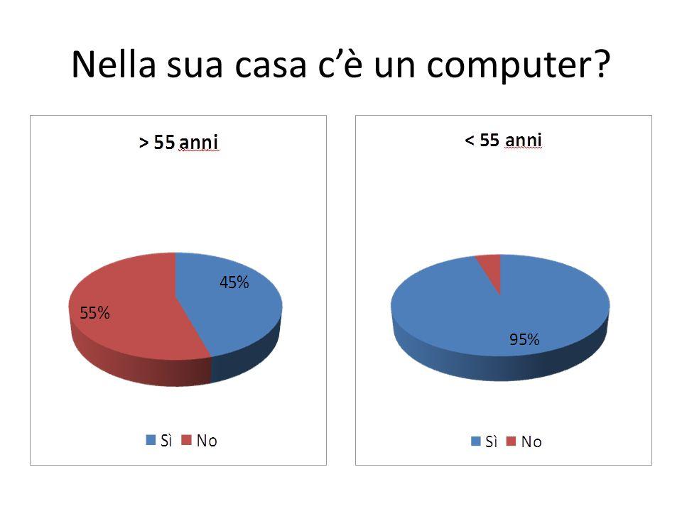 Nella sua casa cè un computer?