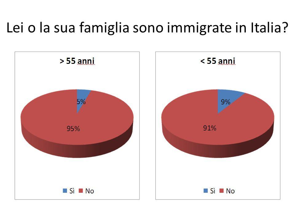 Lei o la sua famiglia sono immigrate in Italia?