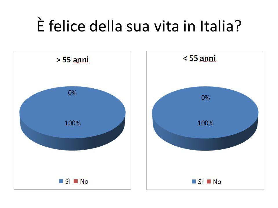 È felice della sua vita in Italia?