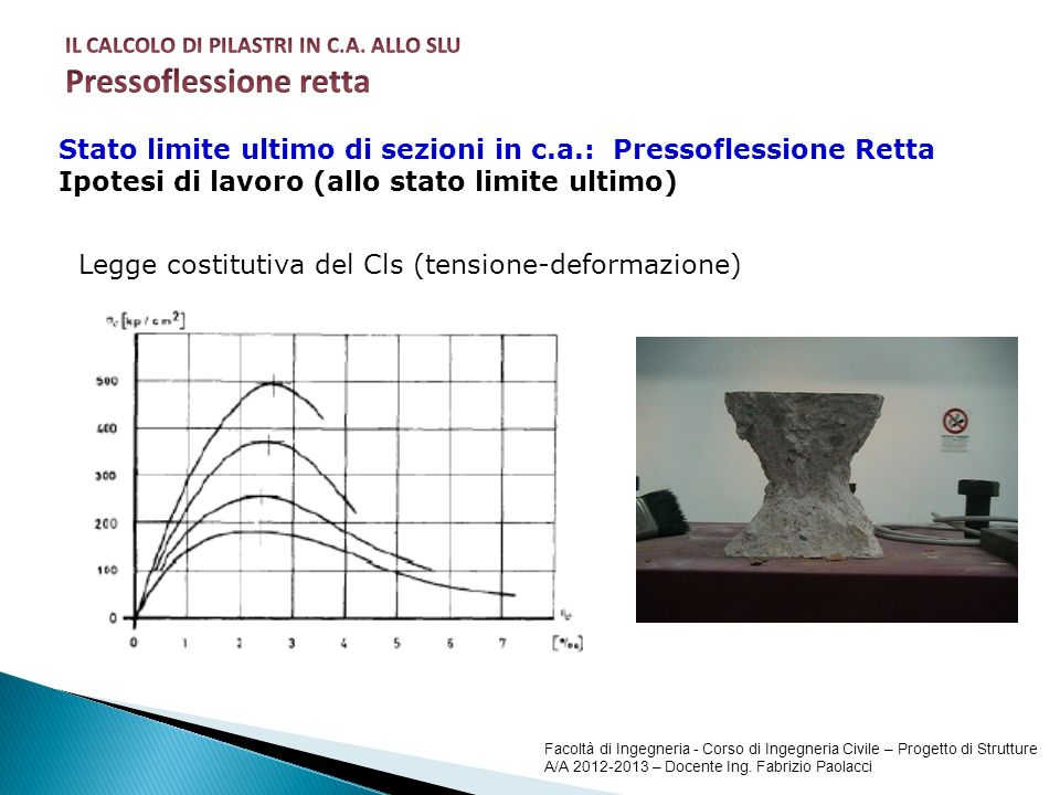 Facoltà di Ingegneria - Corso di Ingegneria Civile – Progetto di Strutture A/A 2012-2013 – Docente Ing. Fabrizio Paolacci Legge costitutiva del Cls (t