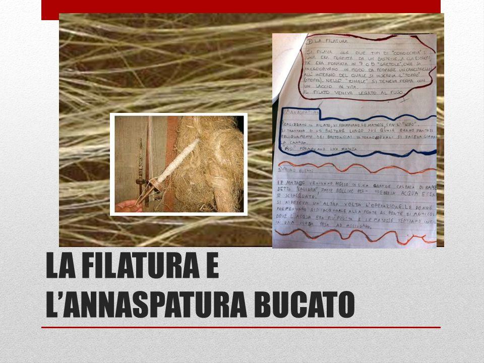 LA FILATURA E LANNASPATURA BUCATO