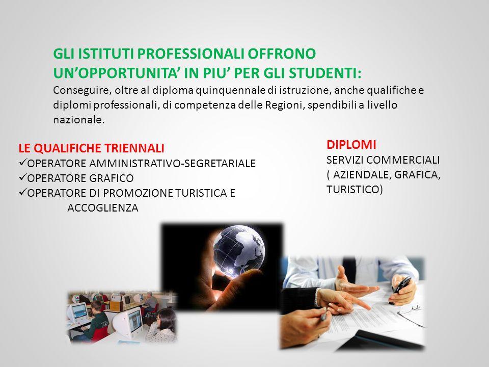 GLI ISTITUTI PROFESSIONALI OFFRONO UNOPPORTUNITA IN PIU PER GLI STUDENTI: Conseguire, oltre al diploma quinquennale di istruzione, anche qualifiche e