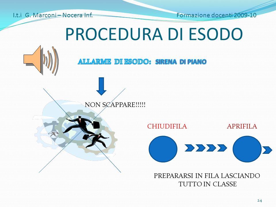PROCEDURA DI ESODO NON SCAPPARE!!!!.