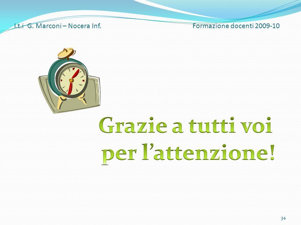 I.t.i G. Marconi – Nocera Inf. Formazione docenti 2009-10 34
