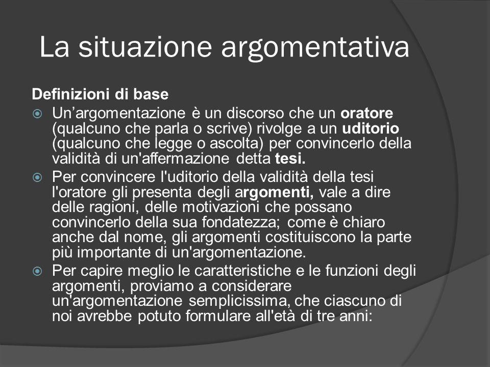 La situazione argomentativa Definizioni di base Unargomentazione è un discorso che un oratore (qualcuno che parla o scrive) rivolge a un uditorio (qua