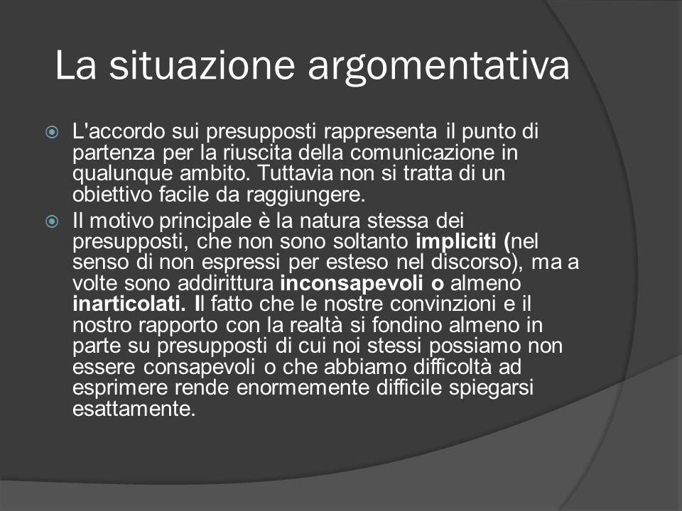 La situazione argomentativa L'accordo sui presupposti rappresenta il punto di partenza per la riuscita della comunicazione in qualunque ambito. Tuttav