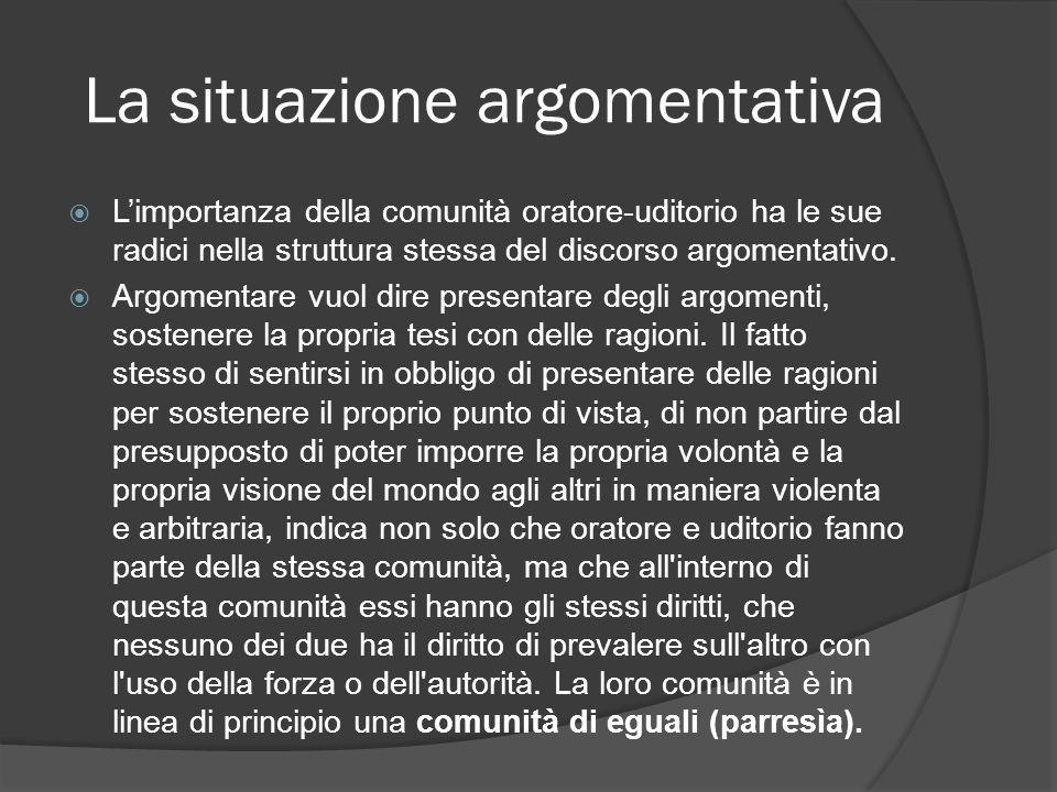 La situazione argomentativa Limportanza della comunità oratore-uditorio ha le sue radici nella struttura stessa del discorso argomentativo. Argomentar