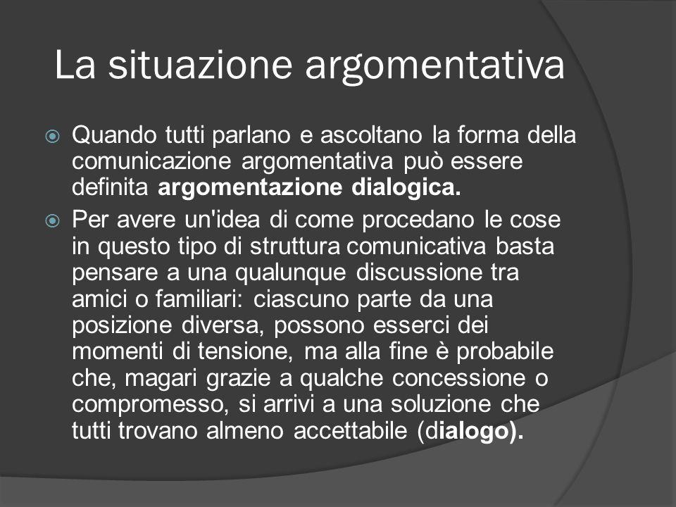 La situazione argomentativa Quando tutti parlano e ascoltano la forma della comunicazione argomentativa può essere definita argomentazione dialogica.