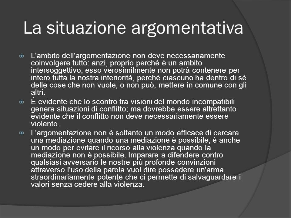 La situazione argomentativa L'ambito dell'argomentazione non deve necessariamente coinvolgere tutto: anzi, proprio perché è un ambito intersoggettivo,