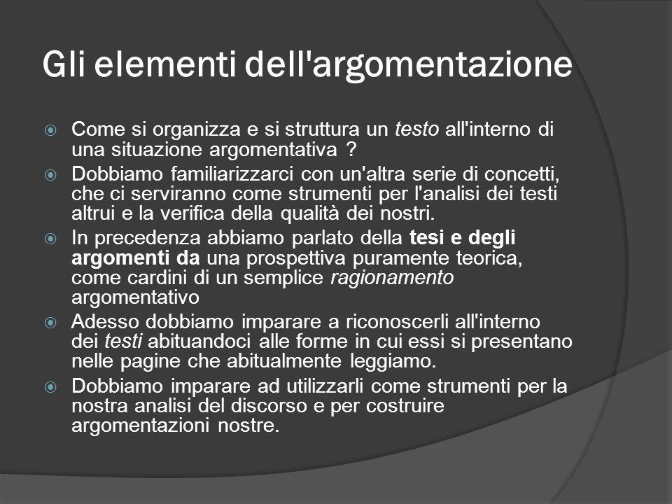 Gli elementi dell'argomentazione Come si organizza e si struttura un testo all'interno di una situazione argomentativa ? Dobbiamo familiarizzarci con