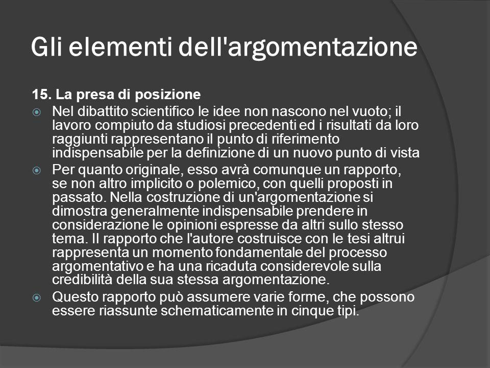 Gli elementi dell'argomentazione 15. La presa di posizione Nel dibattito scientifico le idee non nascono nel vuoto; il lavoro compiuto da studiosi pre