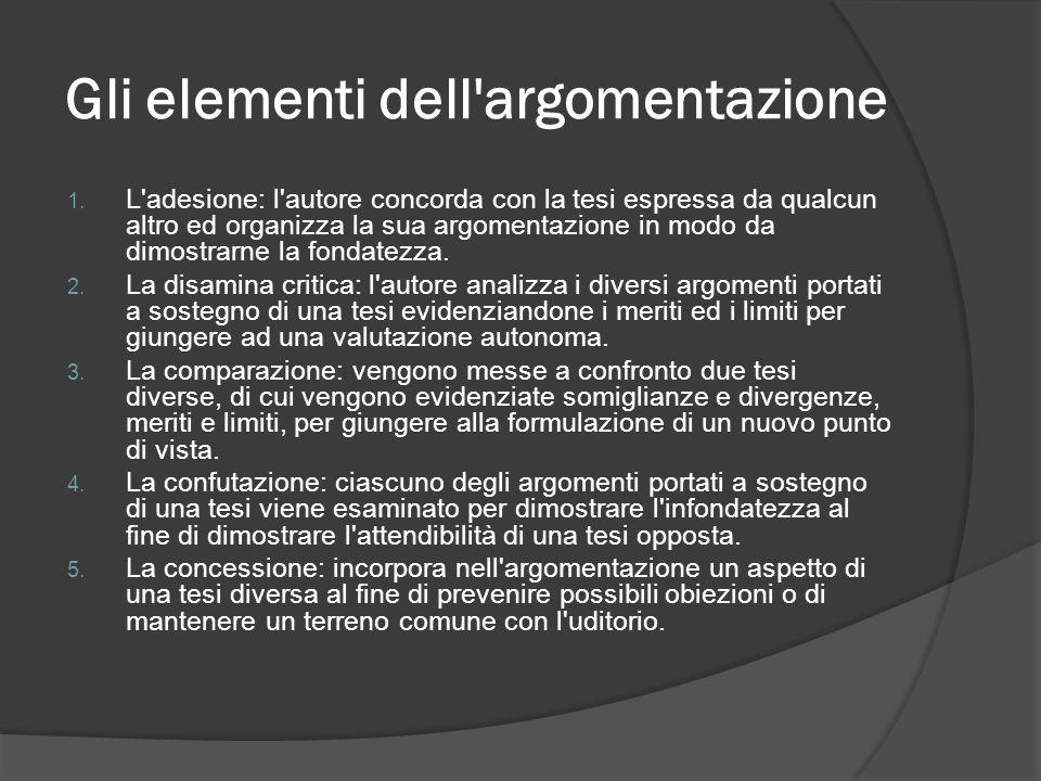 Gli elementi dell'argomentazione 1. L'adesione: l'autore concorda con la tesi espressa da qualcun altro ed organizza la sua argomentazione in modo da