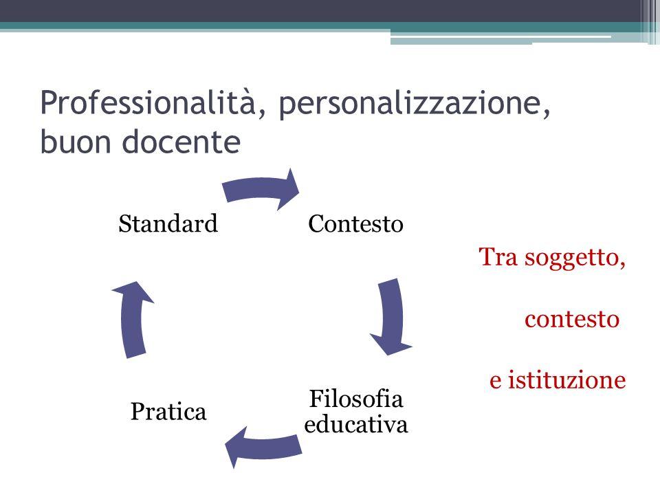 E-portfolio Esperienza di Piacenza http://Eportfolio-pc.it 5 moduli: Presentazione Professionalità Progettazione Lavoro collaborativo Valutazione