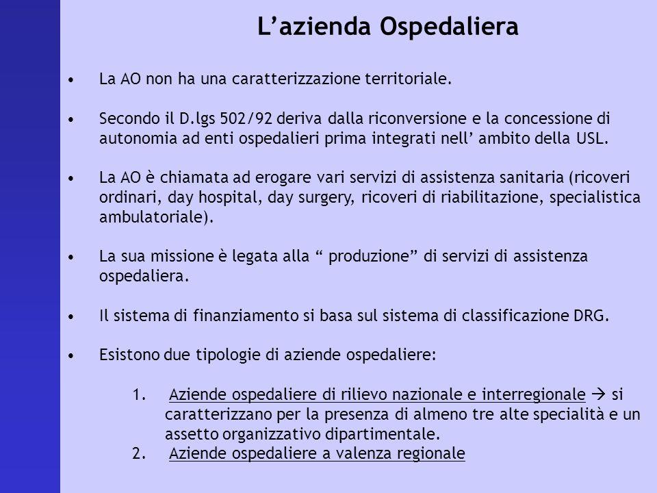 Lazienda Ospedaliera La AO non ha una caratterizzazione territoriale. Secondo il D.lgs 502/92 deriva dalla riconversione e la concessione di autonomia