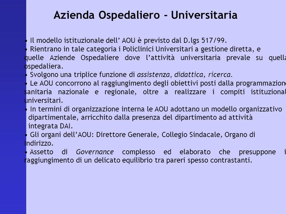 Azienda Ospedaliero - Universitaria Il modello istituzionale dell AOU è previsto dal D.lgs 517/99. Rientrano in tale categoria i Policlinici Universit
