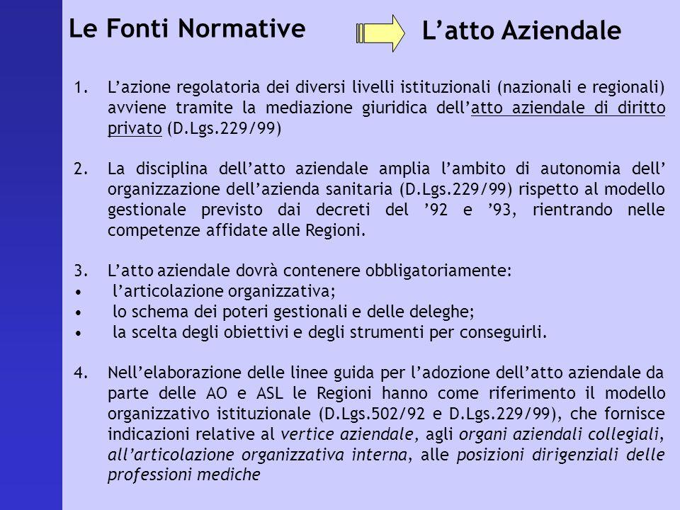 Le Fonti Normative Latto Aziendale 1.Lazione regolatoria dei diversi livelli istituzionali (nazionali e regionali) avviene tramite la mediazione giuri