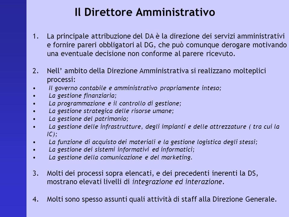 Il Direttore Amministrativo 1.La principale attribuzione del DA è la direzione dei servizi amministrativi e fornire pareri obbligatori al DG, che può