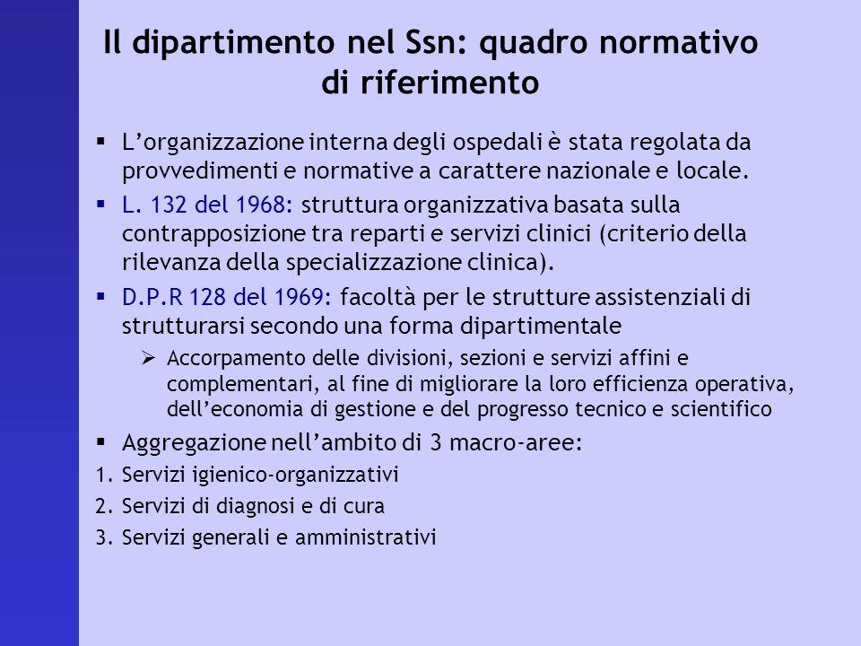 Il dipartimento nel Ssn: quadro normativo di riferimento Lorganizzazione interna degli ospedali è stata regolata da provvedimenti e normative a caratt