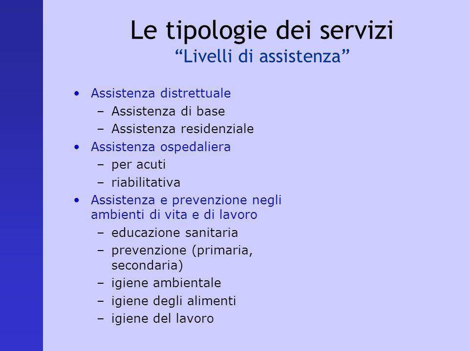 Assistenza distrettuale –Assistenza di base –Assistenza residenziale Assistenza ospedaliera –per acuti –riabilitativa Assistenza e prevenzione negli a