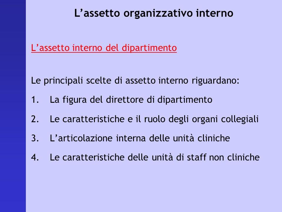 Lassetto interno del dipartimento Le principali scelte di assetto interno riguardano: 1.La figura del direttore di dipartimento 2.Le caratteristiche e