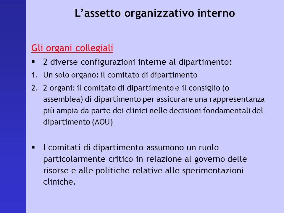 Gli organi collegiali 2 diverse configurazioni interne al dipartimento: 1.Un solo organo: il comitato di dipartimento 2.2 organi: il comitato di dipar