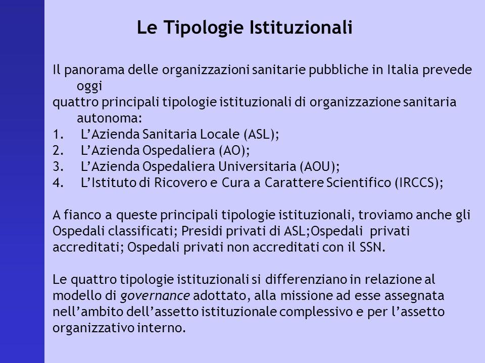 Le Tipologie Istituzionali Il panorama delle organizzazioni sanitarie pubbliche in Italia prevede oggi quattro principali tipologie istituzionali di o