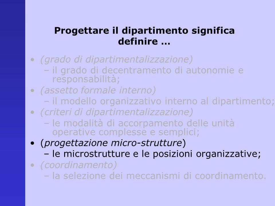 Progettare il dipartimento significa definire … (grado di dipartimentalizzazione) –il grado di decentramento di autonomie e responsabilità; (assetto f