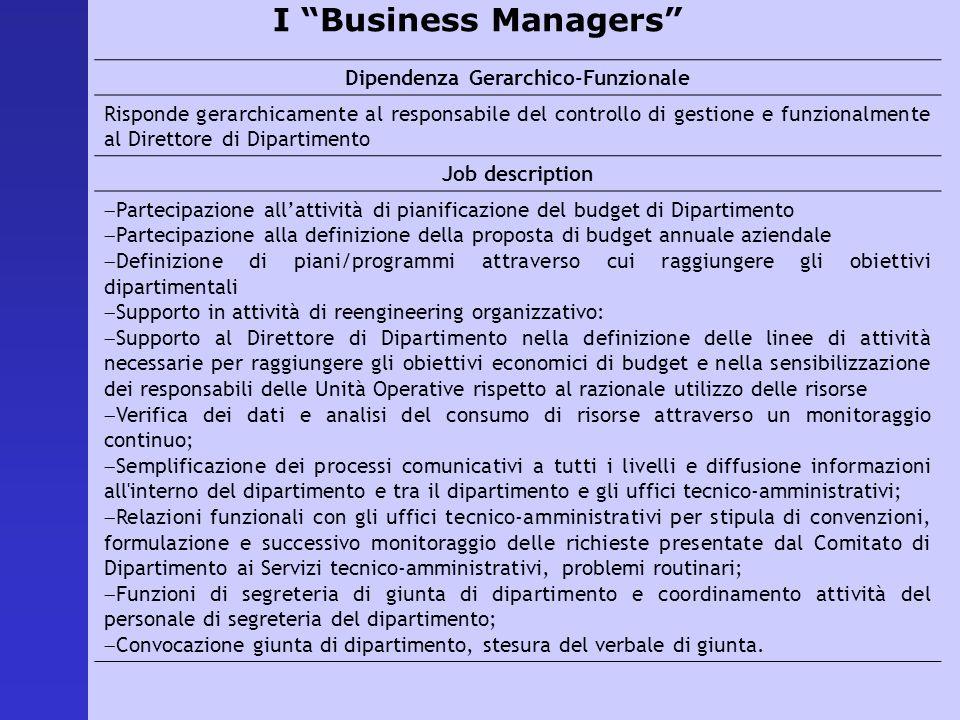Dipendenza Gerarchico-Funzionale Risponde gerarchicamente al responsabile del controllo di gestione e funzionalmente al Direttore di Dipartimento Job
