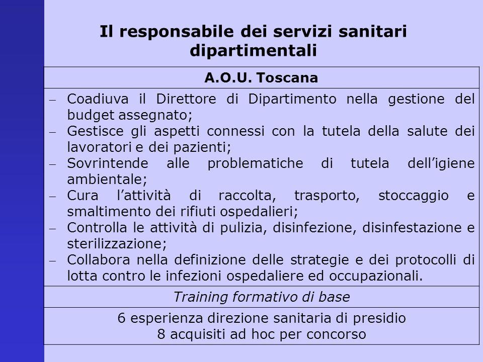 Il responsabile dei servizi sanitari dipartimentali A.O.U. Toscana Coadiuva il Direttore di Dipartimento nella gestione del budget assegnato; Gestisce