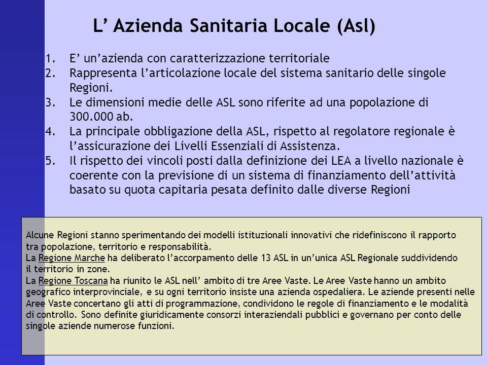 L Azienda Sanitaria Locale (Asl) 1.E unazienda con caratterizzazione territoriale 2.Rappresenta larticolazione locale del sistema sanitario delle sing