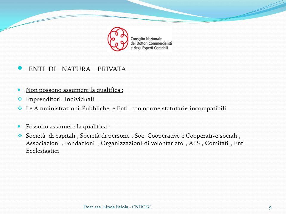 1.Introduzione: metodologia adottata per la redazione del Bilancio sociale.