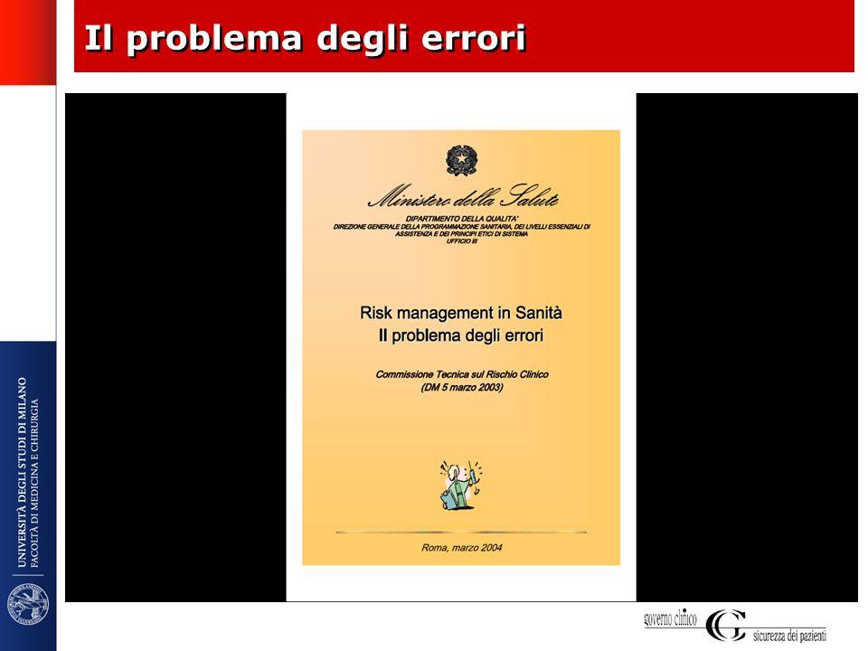 Il problema degli errori
