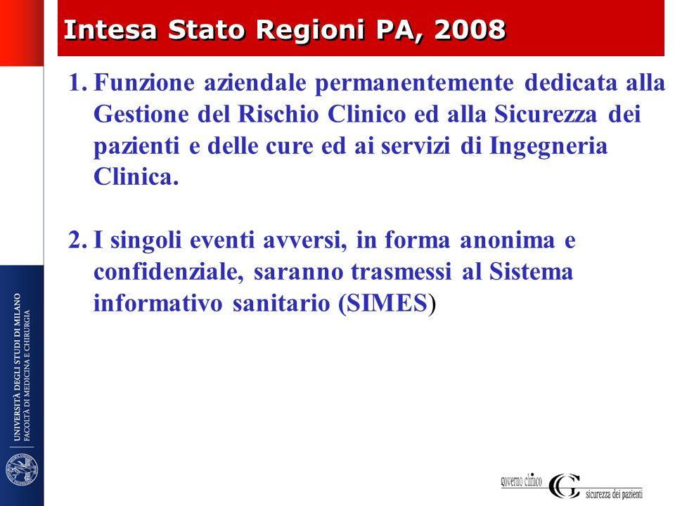 Intesa Stato Regioni PA, 2008 1.Funzione aziendale permanentemente dedicata alla Gestione del Rischio Clinico ed alla Sicurezza dei pazienti e delle c