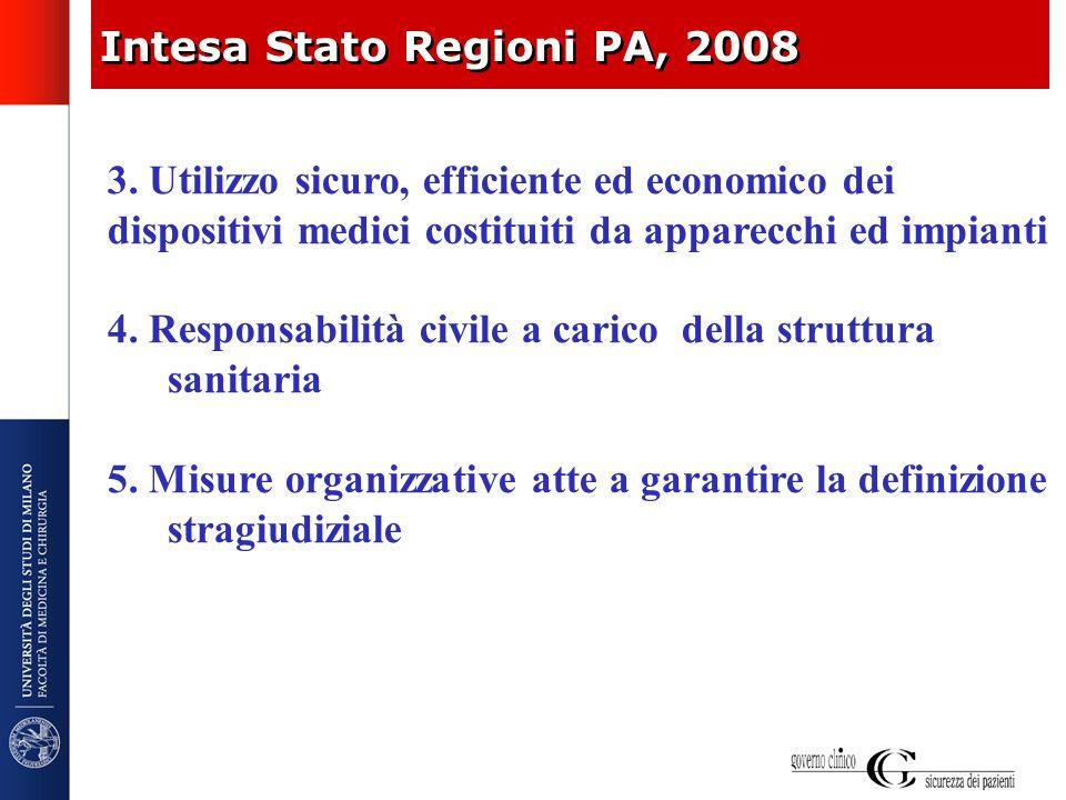 Intesa Stato Regioni PA, 2008 3. Utilizzo sicuro, efficiente ed economico dei dispositivi medici costituiti da apparecchi ed impianti 4. Responsabilit