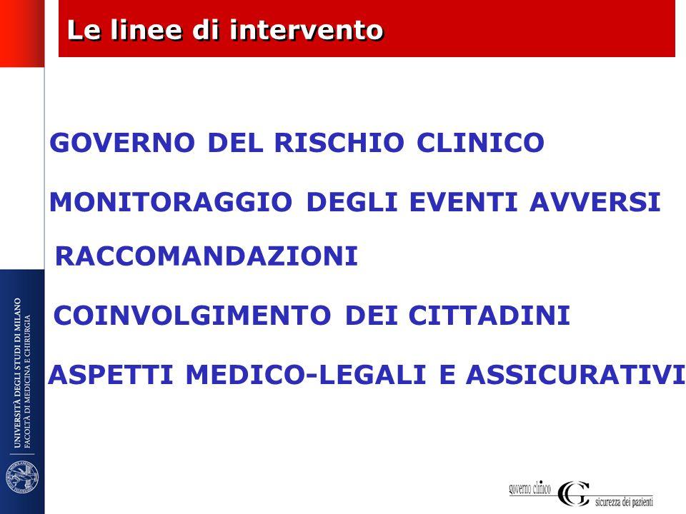 Le linee di intervento GOVERNO DEL RISCHIO CLINICO MONITORAGGIO DEGLI EVENTI AVVERSI RACCOMANDAZIONI COINVOLGIMENTO DEI CITTADINI ASPETTI MEDICO-LEGAL